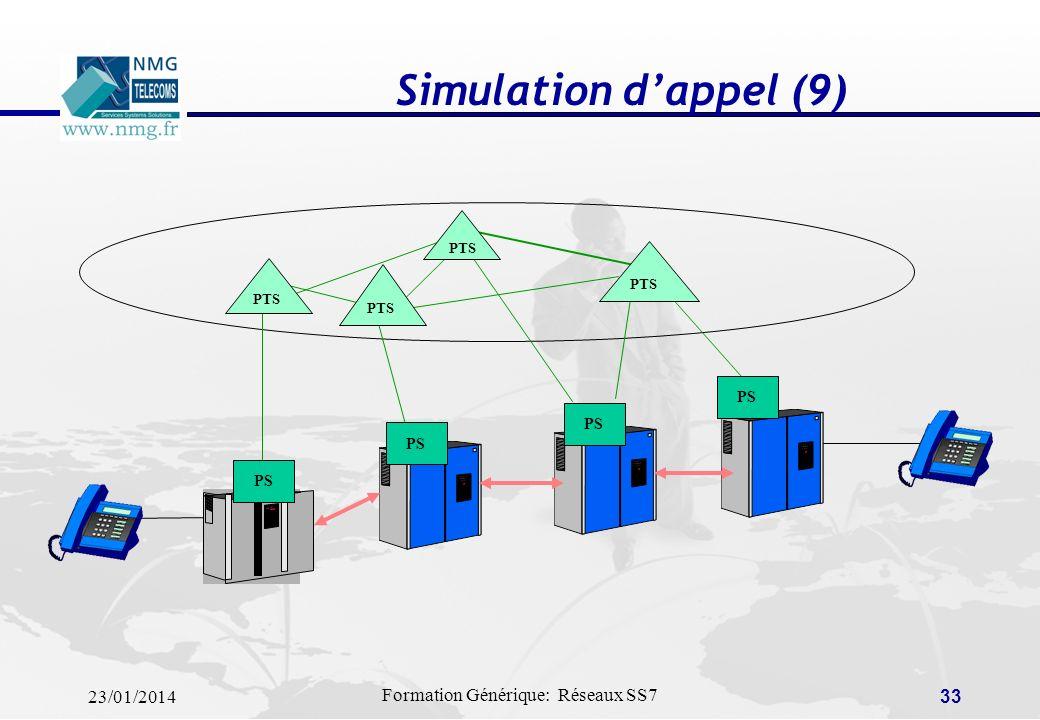 23/01/2014 Formation Générique: Réseaux SS7 32 Simulation dappel (8) PTS PS RLC3
