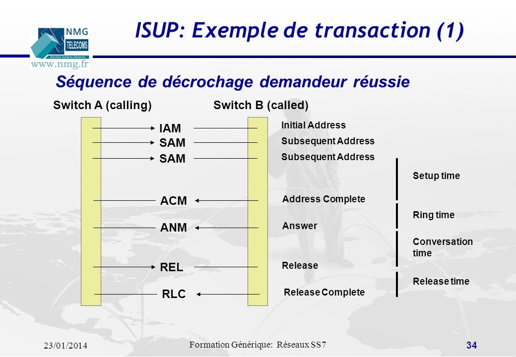 23/01/2014 Formation Générique: Réseaux SS7 33 Simulation dappel (9) PTS PS