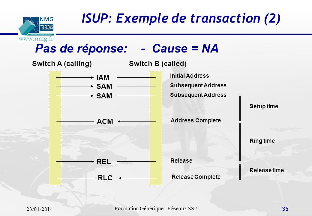23/01/2014 Formation Générique: Réseaux SS7 34 Séquence de décrochage demandeur réussie Switch A (calling) IAM Initial Address SAM Subsequent Address