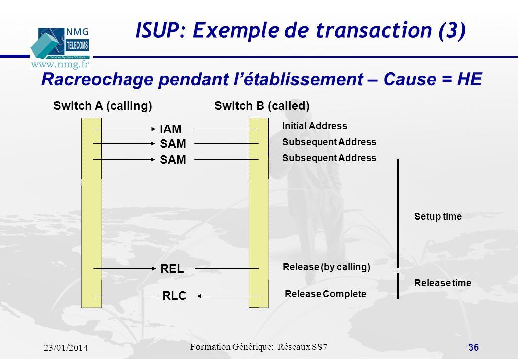 23/01/2014 Formation Générique: Réseaux SS7 35 Pas de réponse: - Cause = NA Switch A (calling) IAM Initial Address SAM Subsequent Address ACM Address