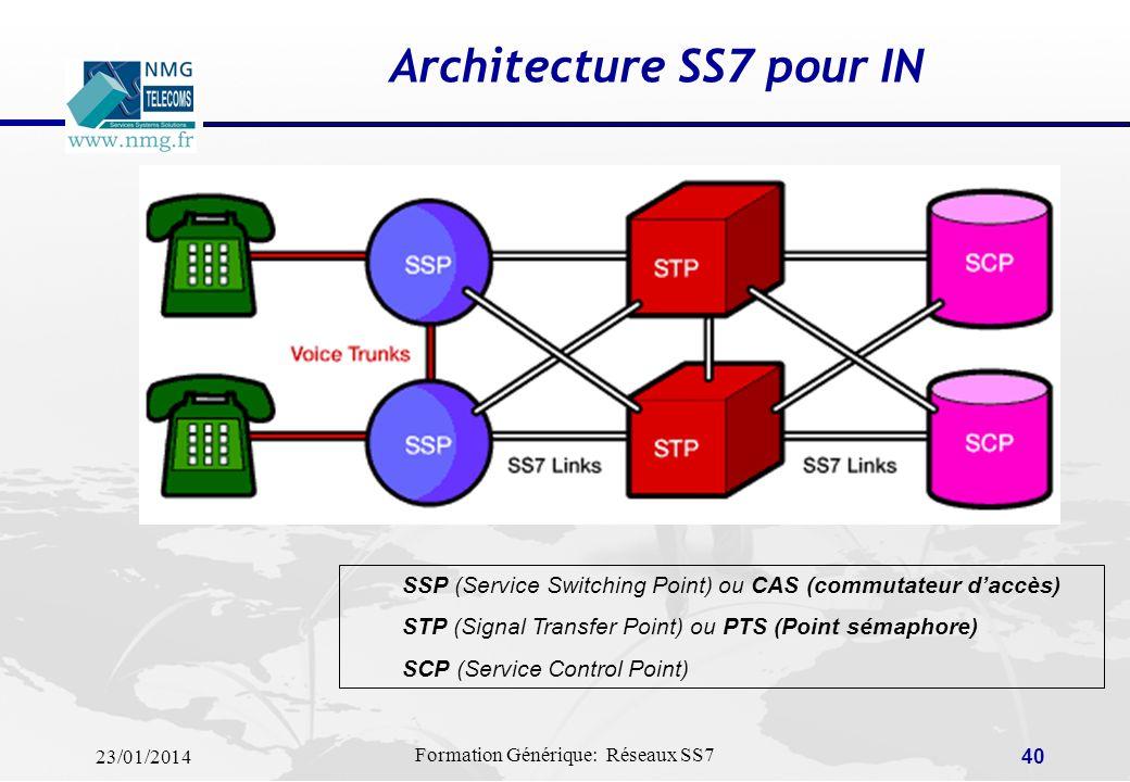 23/01/2014 Formation Générique: Réseaux SS7 39 Réseaux Intelligents: définition Un Réseau Intelligent( (IN) ou intelligent network (IN) permet, grâce
