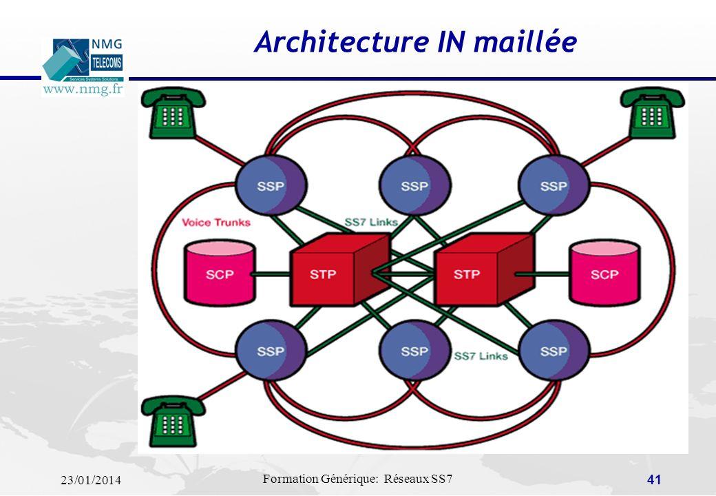 23/01/2014 Formation Générique: Réseaux SS7 40 Architecture SS7 pour IN SSP (Service Switching Point) ou CAS (commutateur daccès) STP (Signal Transfer