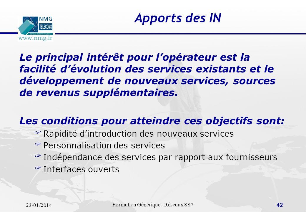 23/01/2014 Formation Générique: Réseaux SS7 41 Architecture IN maillée