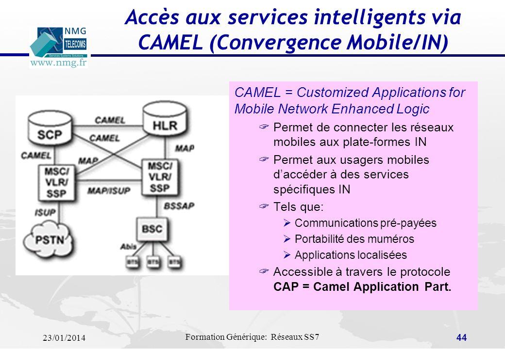23/01/2014 Formation Générique: Réseaux SS7 43 SS7 et GSM – Protocoles MAP A: BSC-MSC B: MSC-VLR C: GMSC-HLR D: VLR-HLR E: MSC-MSC F: MSC-EIR G: VLR-V