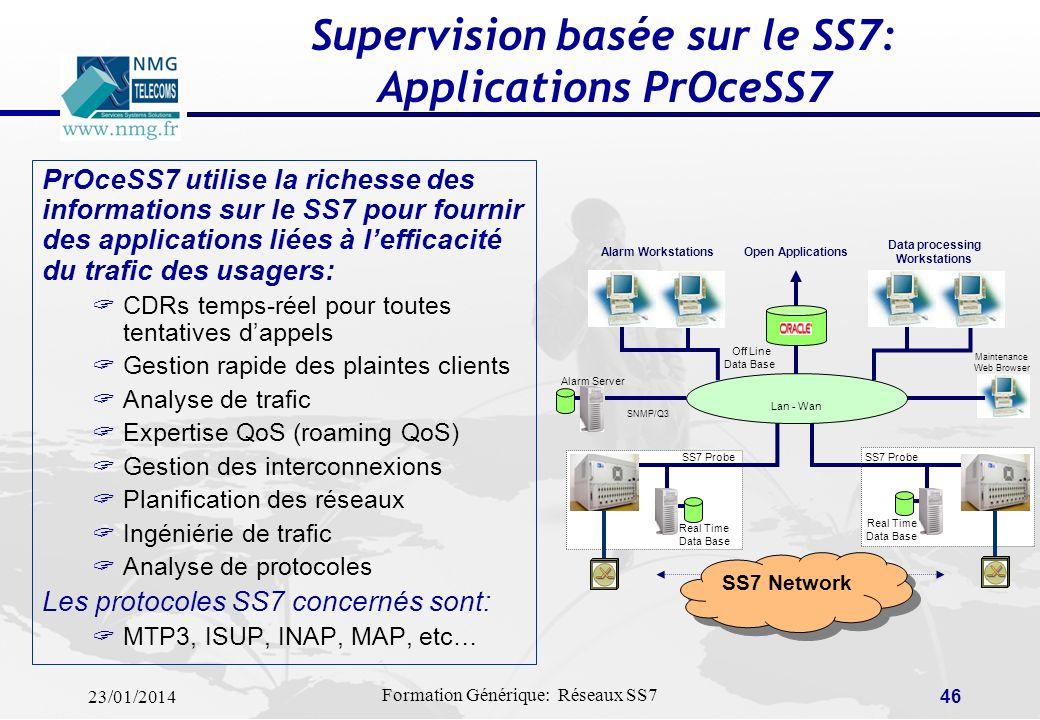 23/01/2014 Formation Générique: Réseaux SS7 45 ConvergenceSS7 / IP New Generation Networks (NGN) Signaling Gateway SIP Client SIP Server STP E1/T1 Med