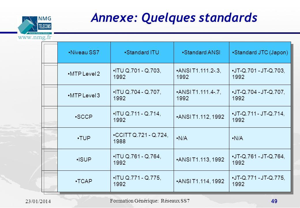23/01/2014 Formation Générique: Réseaux SS7 48 Services basés sur le SS7: Applications VAS & SMS Certains Services à Valeur Ajoutée ou Value Added Ser
