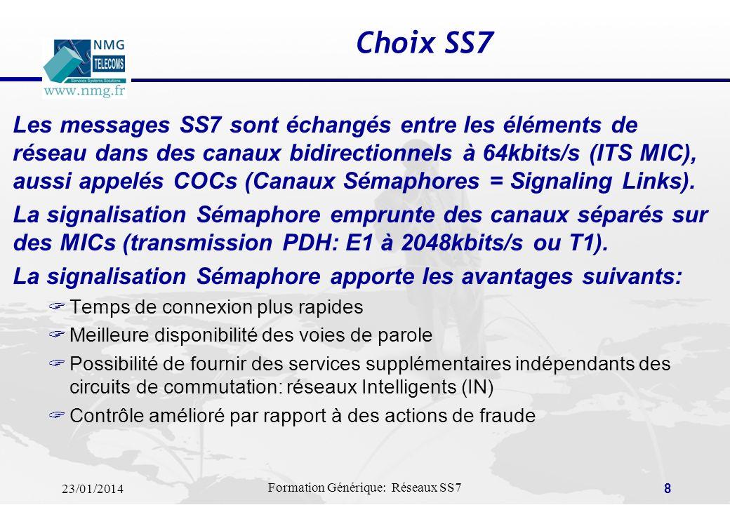 23/01/2014 Formation Générique: Réseaux SS7 7 Architecture réseau sémaphore Liens de signalisation: Réseau SS7 Liens de communication: Voies de parole