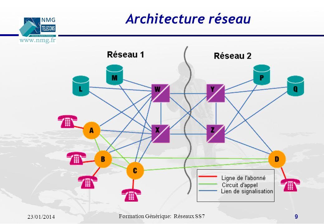 23/01/2014 Formation Générique: Réseaux SS7 8 Choix SS7 Les messages SS7 sont échangés entre les éléments de réseau dans des canaux bidirectionnels à