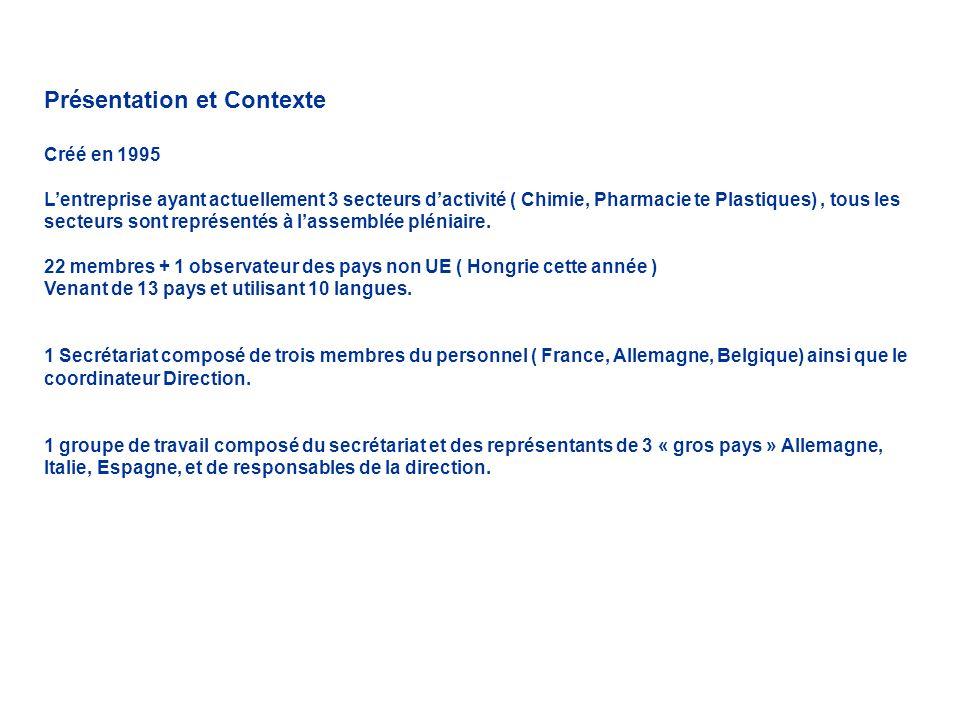Présentation et Contexte Créé en 1995 Lentreprise ayant actuellement 3 secteurs dactivité ( Chimie, Pharmacie te Plastiques), tous les secteurs sont représentés à lassemblée pléniaire.