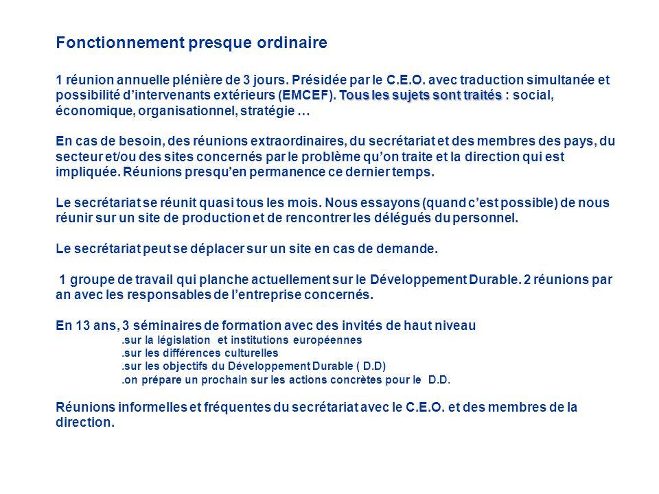 Moyens de travail du CoEE Chaque membre peut suivre un apprentissage du français ou de langlais.