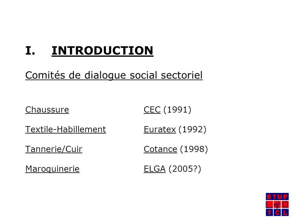 I.INTRODUCTION Comités de dialogue social sectoriel Chaussure CEC (1991) Textile-Habillement Euratex (1992) Tannerie/Cuir Cotance (1998) MaroquinerieELGA (2005 )
