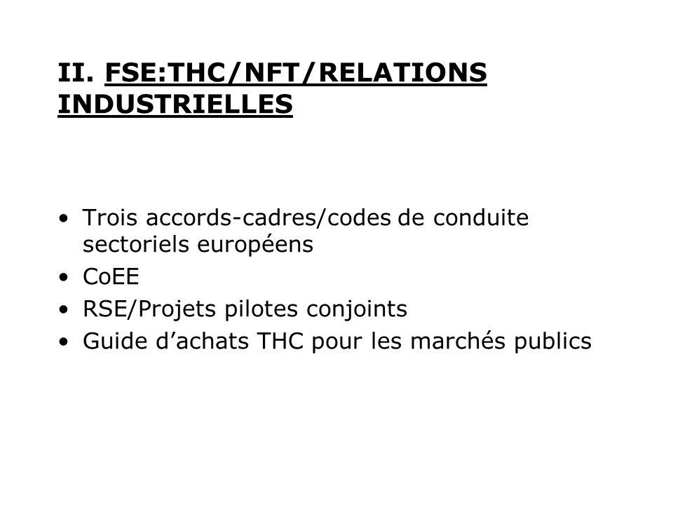 II. FSE:THC/NFT/RELATIONS INDUSTRIELLES Trois accords-cadres/codes de conduite sectoriels européens CoEE RSE/Projets pilotes conjoints Guide dachats T