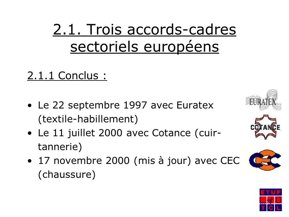 2.1. Trois accords-cadres sectoriels européens 2.1.1 Conclus : Le 22 septembre 1997 avec Euratex (textile-habillement) Le 11 juillet 2000 avec Cotance