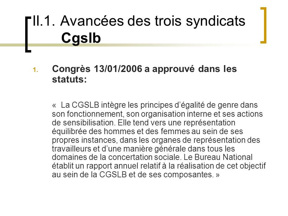 II.1. Avancées des trois syndicats Cgslb 1.
