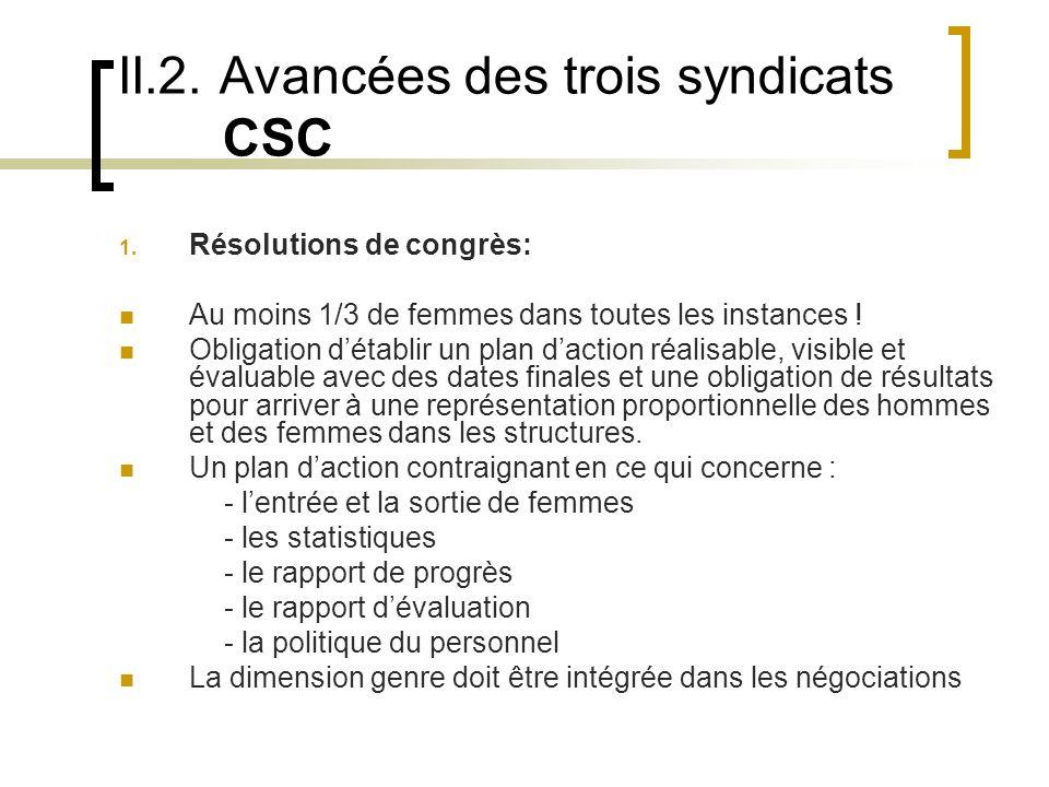 II.2. Avancées des trois syndicats CSC 1.