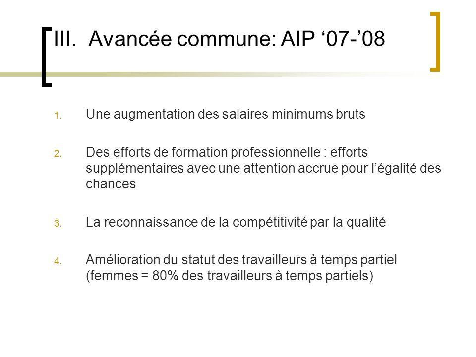 III. Avancée commune: AIP 07-08 1. Une augmentation des salaires minimums bruts 2.