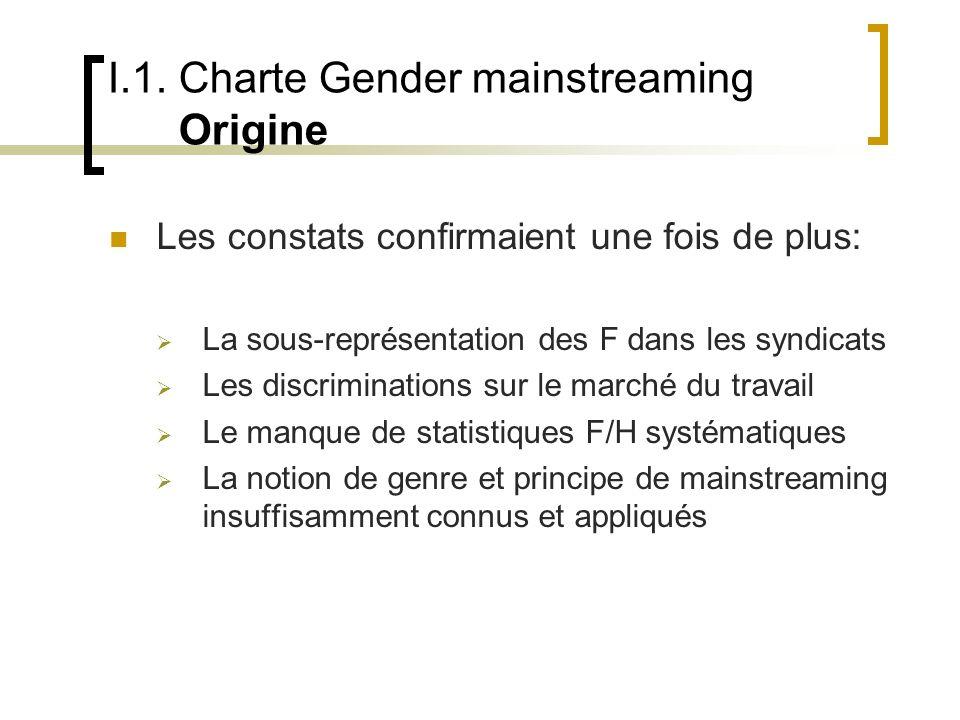 I.1. Charte Gender mainstreaming Origine Les constats confirmaient une fois de plus: La sous-représentation des F dans les syndicats Les discriminatio