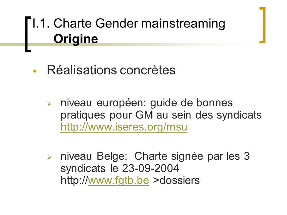 I.1. Charte Gender mainstreaming Origine Réalisations concrètes niveau européen: guide de bonnes pratiques pour GM au sein des syndicats http://www.is
