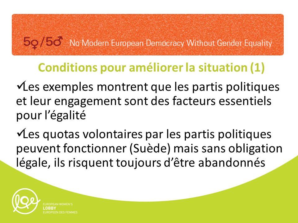 Conditions pour améliorer la situation (1) Les exemples montrent que les partis politiques et leur engagement sont des facteurs essentiels pour légali