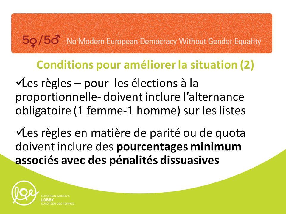 Conditions pour améliorer la situation (2) Les règles – pour les élections à la proportionnelle- doivent inclure lalternance obligatoire (1 femme-1 homme) sur les listes Les règles en matière de parité ou de quota doivent inclure des pourcentages minimum associés avec des pénalités dissuasives