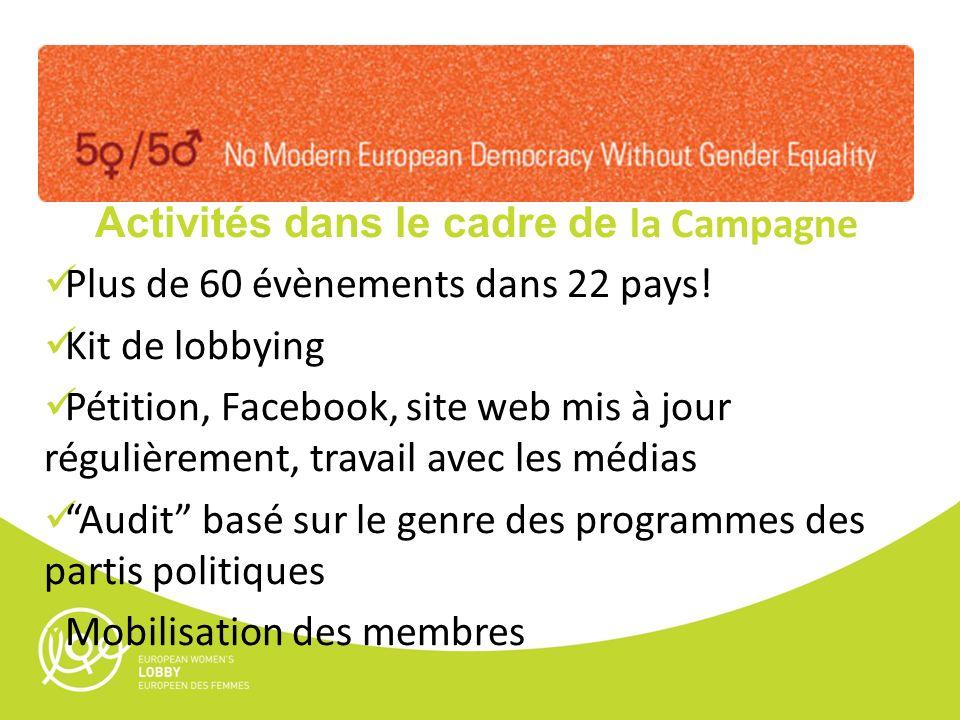 Activités dans le cadre de la Campagne Plus de 60 évènements dans 22 pays! Kit de lobbying Pétition, Facebook, site web mis à jour régulièrement, trav