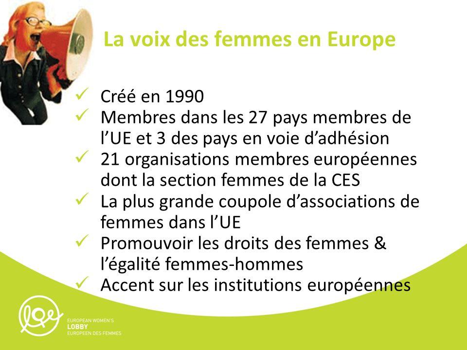 Créé en 1990 Membres dans les 27 pays membres de lUE et 3 des pays en voie dadhésion 21 organisations membres européennes dont la section femmes de la CES La plus grande coupole dassociations de femmes dans lUE Promouvoir les droits des femmes & légalité femmes-hommes Accent sur les institutions européennes La voix des femmes en Europe