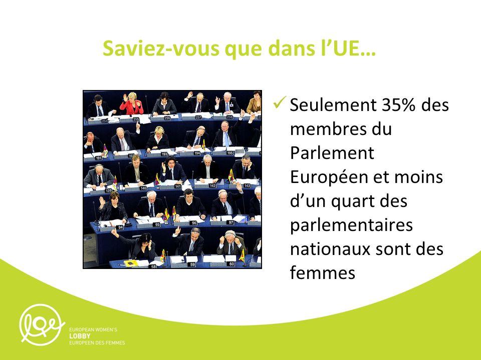 Seulement 35% des membres du Parlement Européen et moins dun quart des parlementaires nationaux sont des femmes Saviez-vous que dans lUE…
