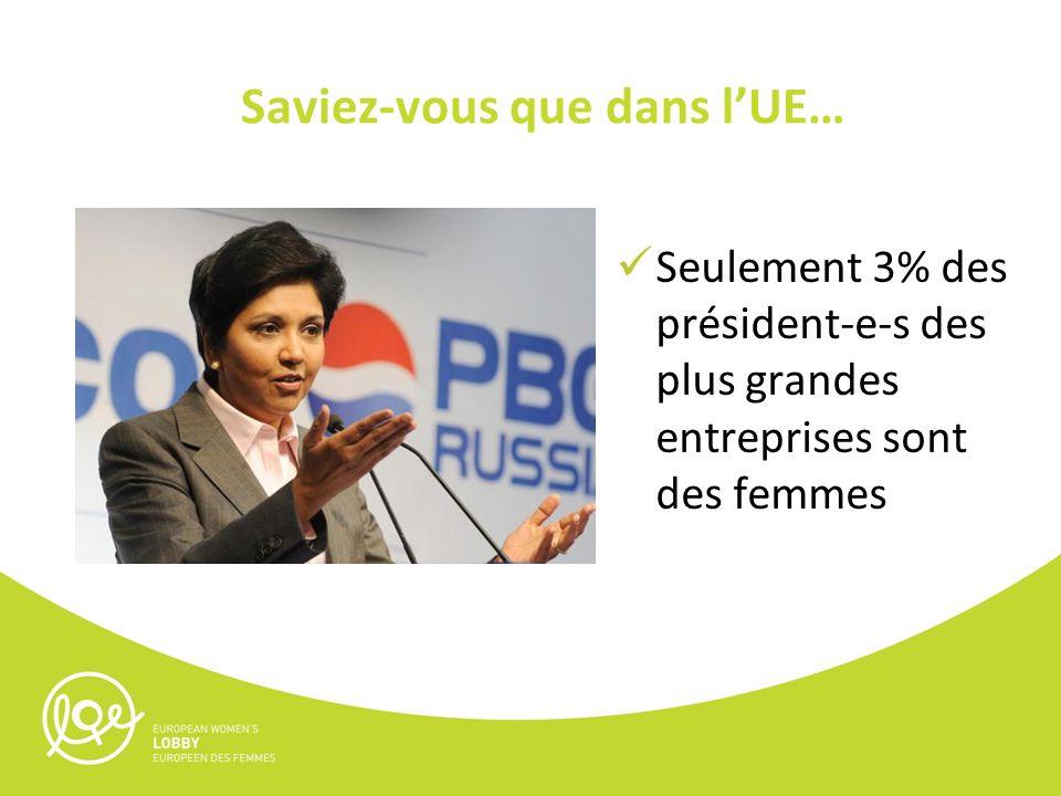 Seulement 3% des président-e-s des plus grandes entreprises sont des femmes