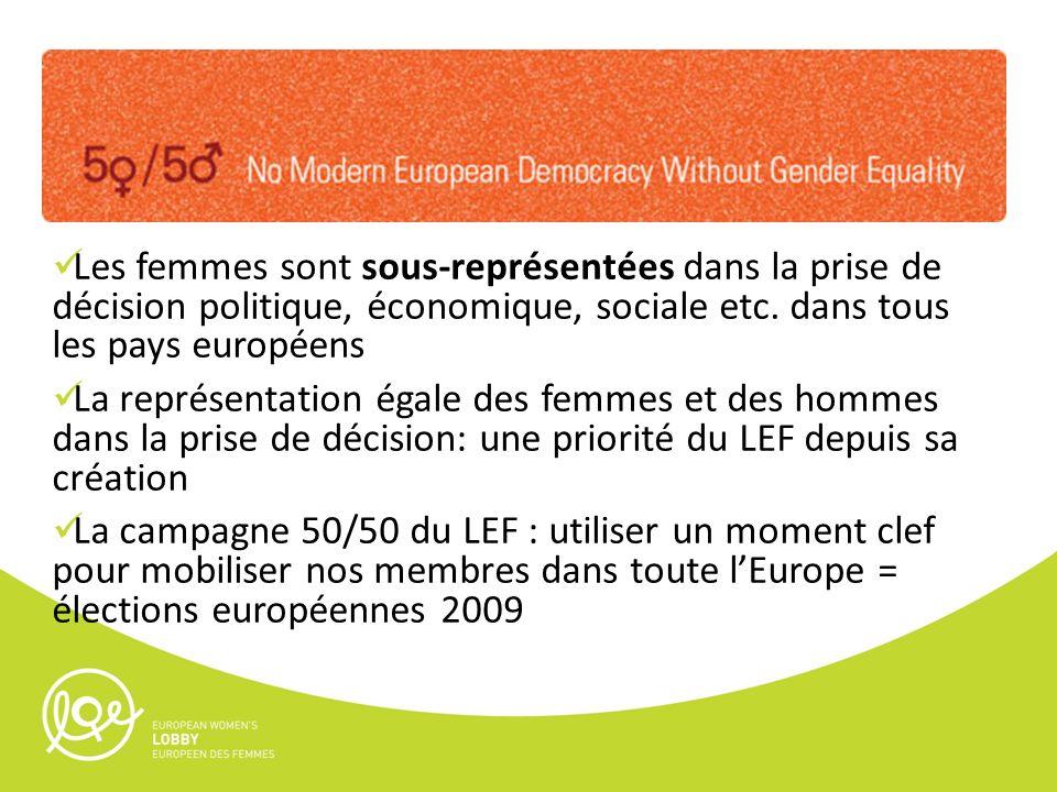 Les femmes sont sous-représentées dans la prise de décision politique, économique, sociale etc. dans tous les pays européens La représentation égale d