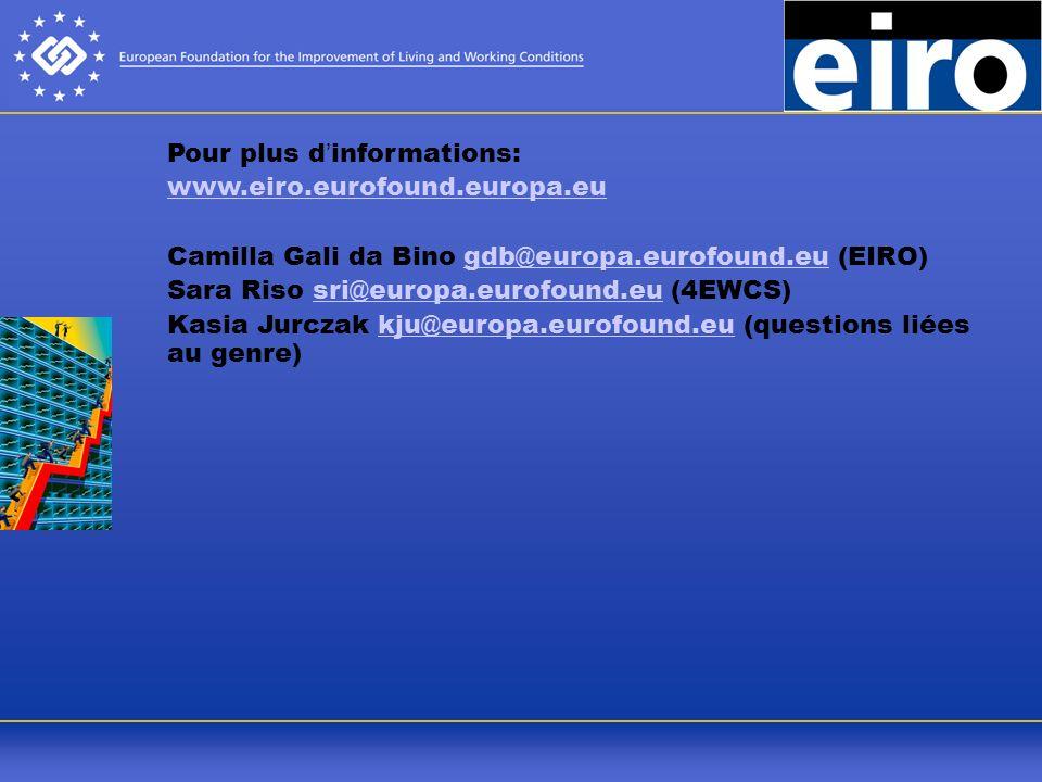 Pour plus d informations: www.eiro.eurofound.europa.eu Camilla Gali da Bino gdb@europa.eurofound.eu (EIRO)gdb@europa.eurofound.eu Sara Riso sri@europa.eurofound.eu (4EWCS)sri@europa.eurofound.eu Kasia Jurczak kju@europa.eurofound.eu (questions liées au genre)kju@europa.eurofound.eu