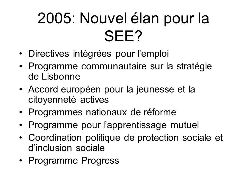 2005: Nouvel élan pour la SEE? Directives intégrées pour lemploi Programme communautaire sur la stratégie de Lisbonne Accord européen pour la jeunesse
