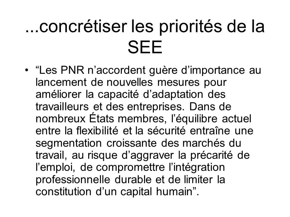 ...concrétiser les priorités de la SEE Les PNR naccordent guère dimportance au lancement de nouvelles mesures pour améliorer la capacité dadaptation des travailleurs et des entreprises.
