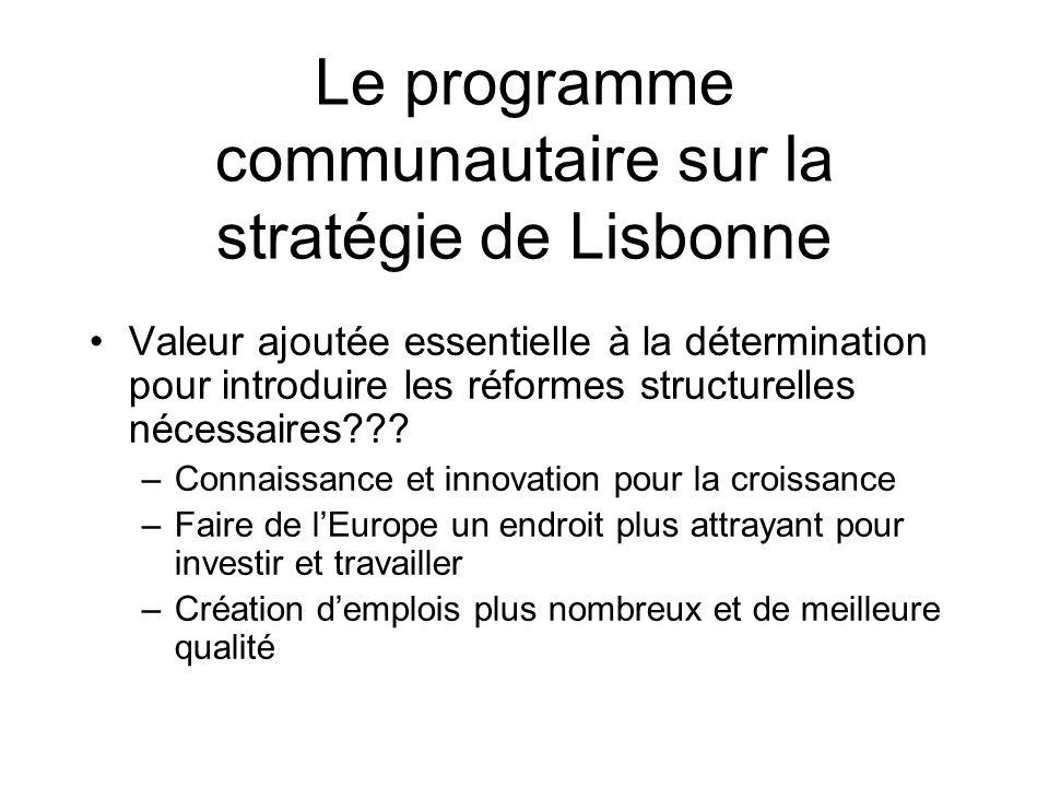 Le programme communautaire sur la stratégie de Lisbonne Valeur ajoutée essentielle à la détermination pour introduire les réformes structurelles nécessaires??.