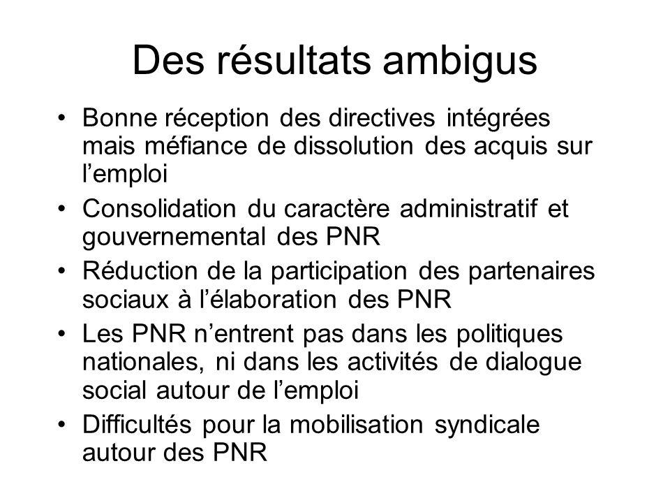 Des résultats ambigus Bonne réception des directives intégrées mais méfiance de dissolution des acquis sur lemploi Consolidation du caractère administ