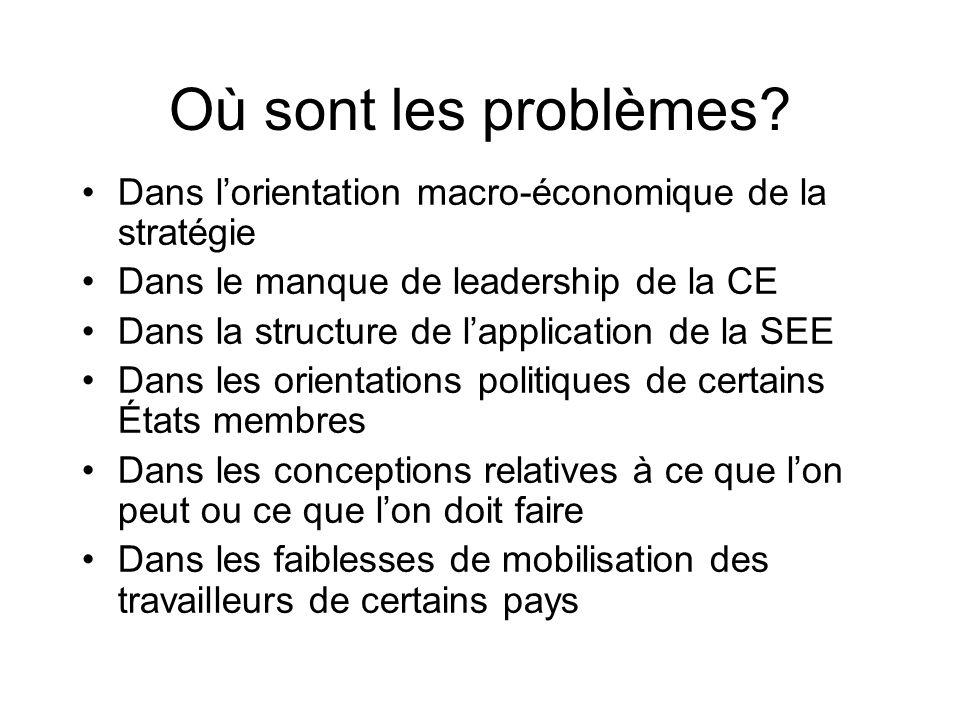 Où sont les problèmes? Dans lorientation macro-économique de la stratégie Dans le manque de leadership de la CE Dans la structure de lapplication de l
