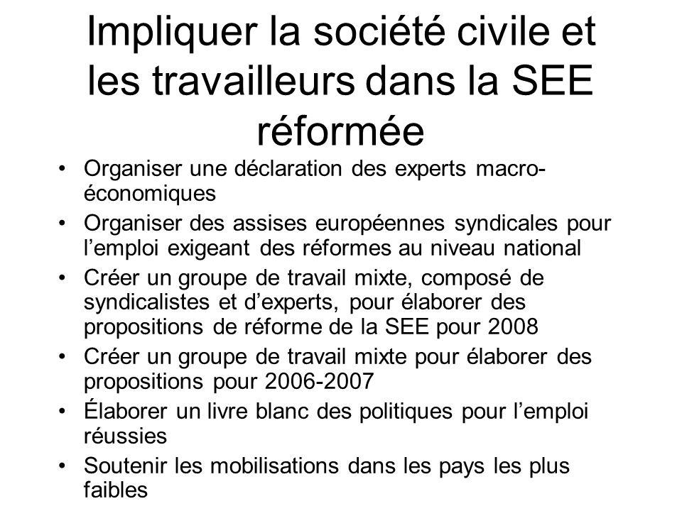 Impliquer la société civile et les travailleurs dans la SEE réformée Organiser une déclaration des experts macro- économiques Organiser des assises eu