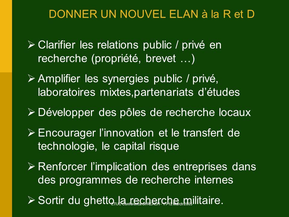 ETUC Conference on REACH - 11-12 March 2005 DONNER UN NOUVEL ELAN à la R et D Clarifier les relations public / privé en recherche (propriété, brevet …