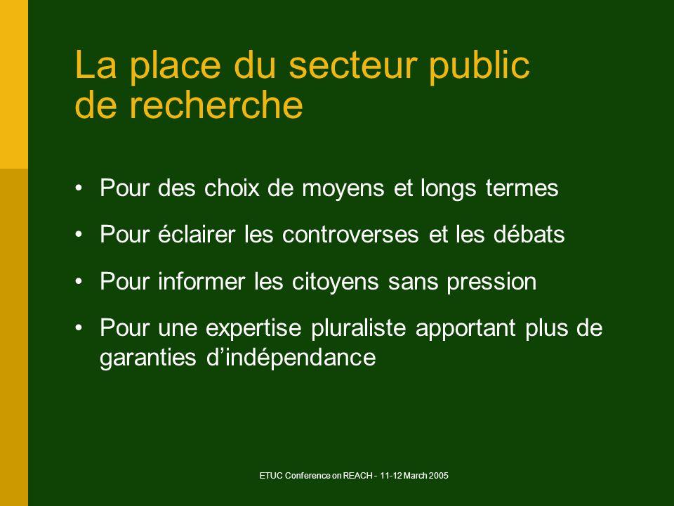 ETUC Conference on REACH - 11-12 March 2005 La place du secteur public de recherche Pour des choix de moyens et longs termes Pour éclairer les controverses et les débats Pour informer les citoyens sans pression Pour une expertise pluraliste apportant plus de garanties dindépendance