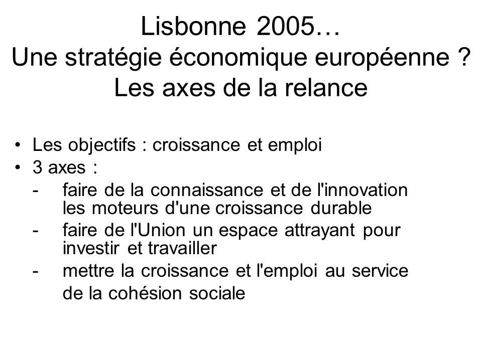 Lisbonne 2005… Une stratégie économique européenne ? Les axes de la relance Les objectifs : croissance et emploi 3 axes : -faire de la connaissance et