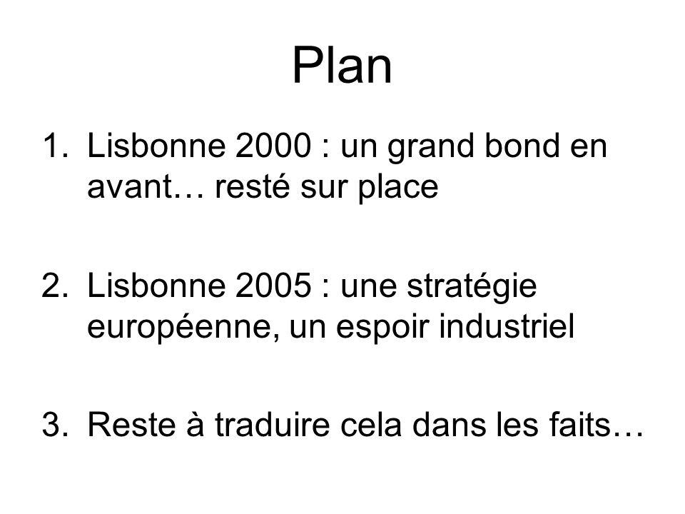 Lisbonne 2005… Une stratégie économique européenne .