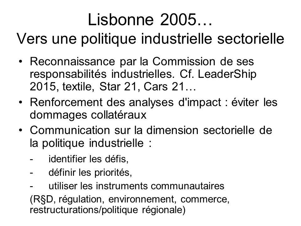 Lisbonne 2005… Vers une politique industrielle sectorielle Reconnaissance par la Commission de ses responsabilités industrielles. Cf. LeaderShip 2015,