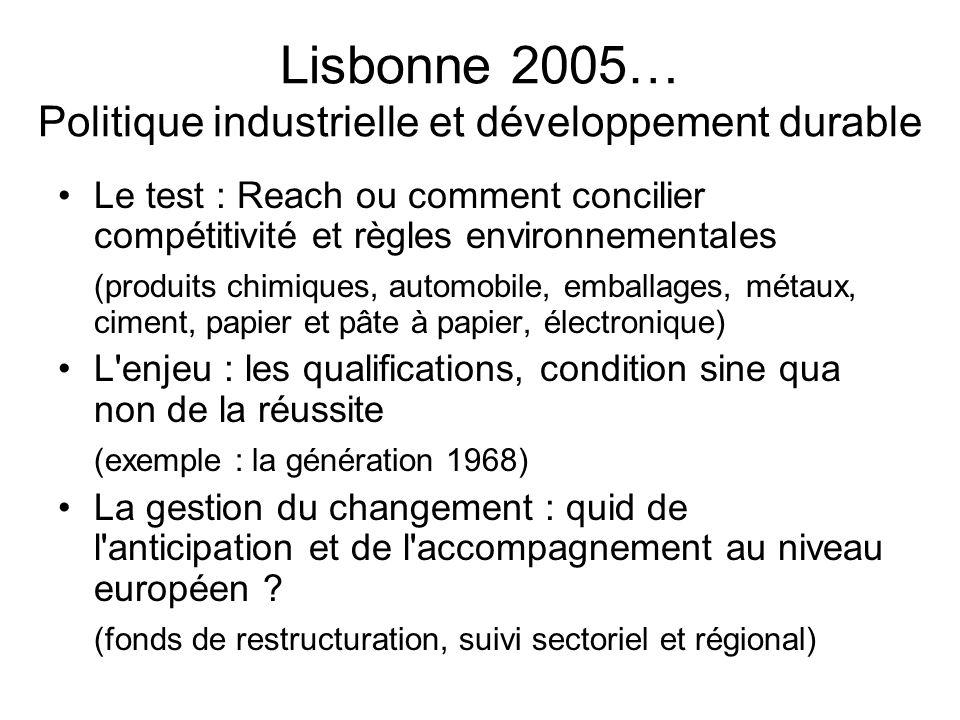 Lisbonne 2005… Politique industrielle et développement durable Le test : Reach ou comment concilier compétitivité et règles environnementales (produit