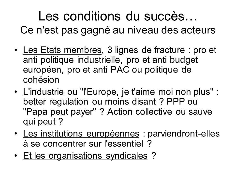 Les conditions du succès… Ce n'est pas gagné au niveau des acteurs Les Etats membres, 3 lignes de fracture : pro et anti politique industrielle, pro e