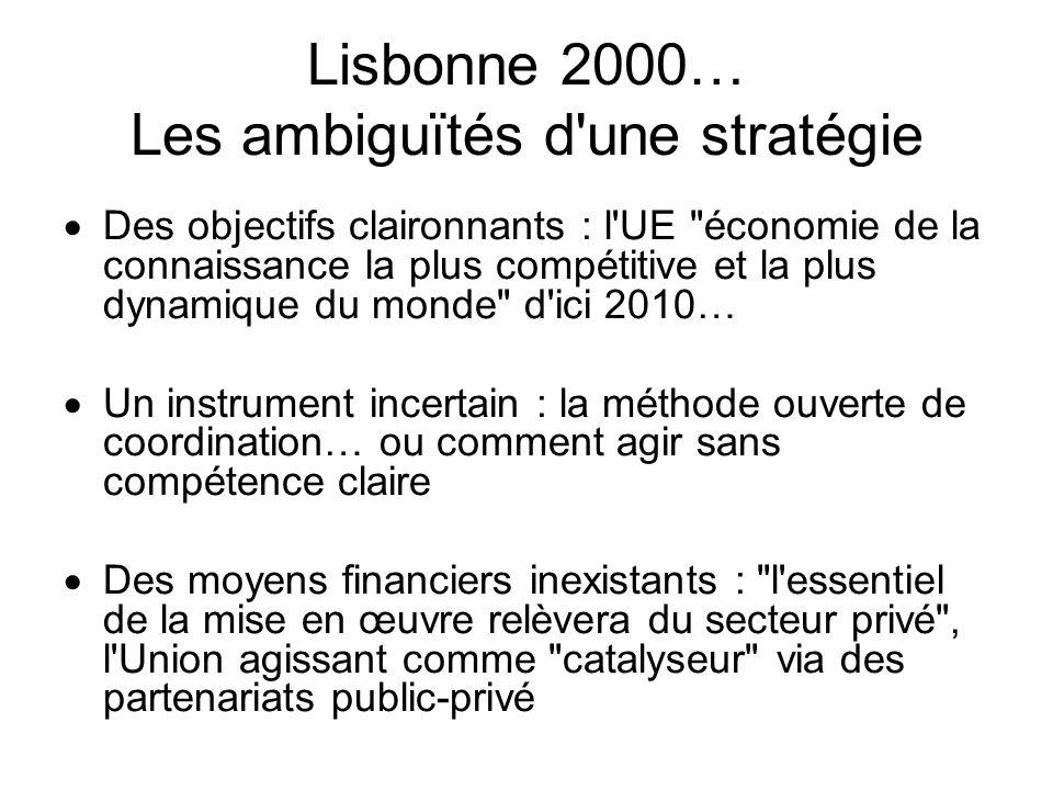 Lisbonne 2000… Bilan au mieux mitigé , en réalité lamentable Croissance : - Annonce :+3,- % par an (+16% en 5 ans) - Réalisé :+1,9% par an (+10% en 5 ans – UE 15) +1,7% pour l zone Investissement, condition dune économie de la connaissance : -+2,4% entre 2000 et 2004 - ….