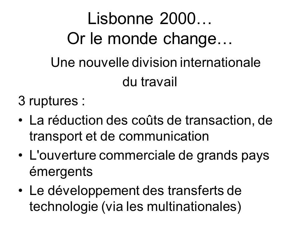 Lisbonne 2005… 6 initiatives technologiques proposées Hydrogène et piles à combustibles Aéronautique et contrôle aérien Médicaments innovants Nanoélectronique Systèmes informatiques embarqués Global monitoring for environment and security (GMES)