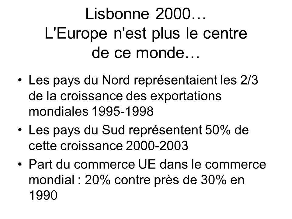 Lisbonne 2000… L'Europe n'est plus le centre de ce monde… Les pays du Nord représentaient les 2/3 de la croissance des exportations mondiales 1995-199