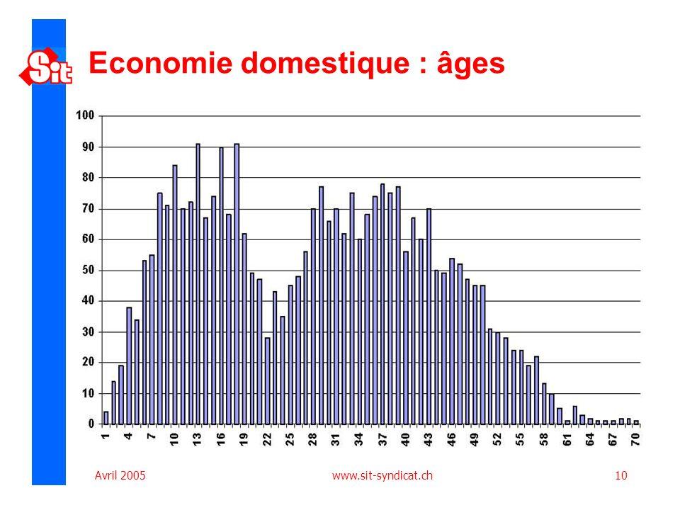 Avril 2005 www.sit-syndicat.ch10 Economie domestique : âges