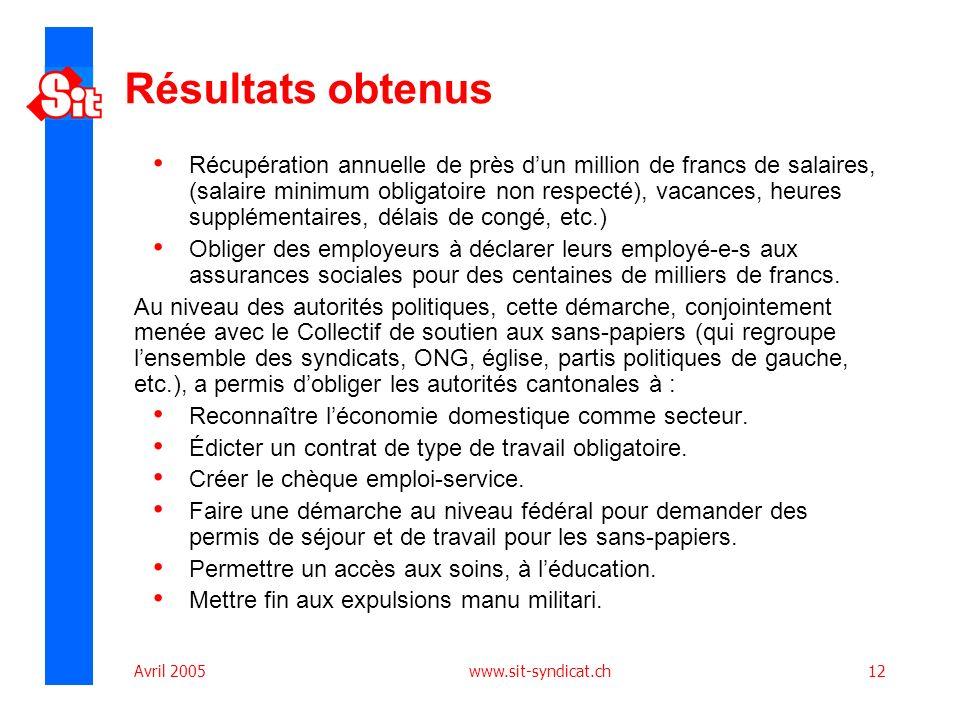 Avril 2005 www.sit-syndicat.ch12 Résultats obtenus Récupération annuelle de près dun million de francs de salaires, (salaire minimum obligatoire non r