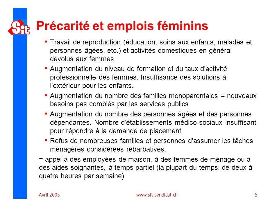Avril 2005 www.sit-syndicat.ch5 Précarité et emplois féminins Travail de reproduction (éducation, soins aux enfants, malades et personnes âgées, etc.) et activités domestiques en général dévolus aux femmes.