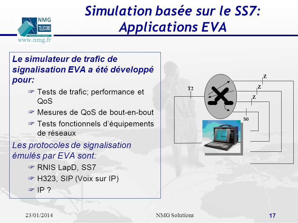 23/01/2014NMG Solutions 17 Simulation basée sur le SS7: Applications EVA Le simulateur de trafic de signalisation EVA a été développé pour: Tests de t